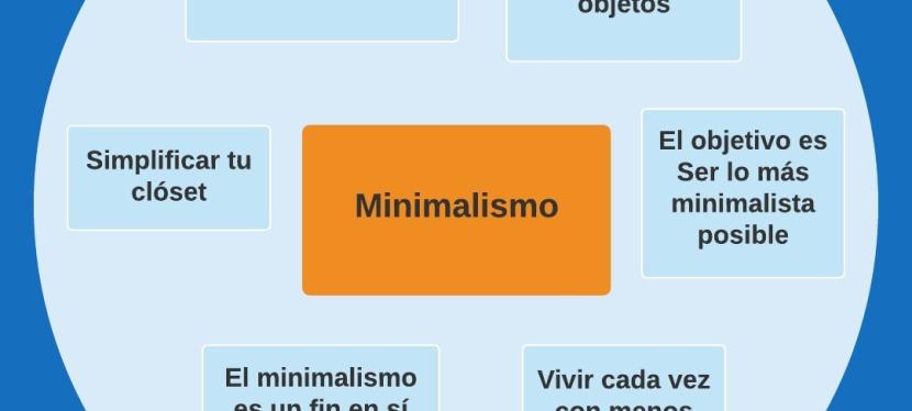 El minimalismo no es unfin.